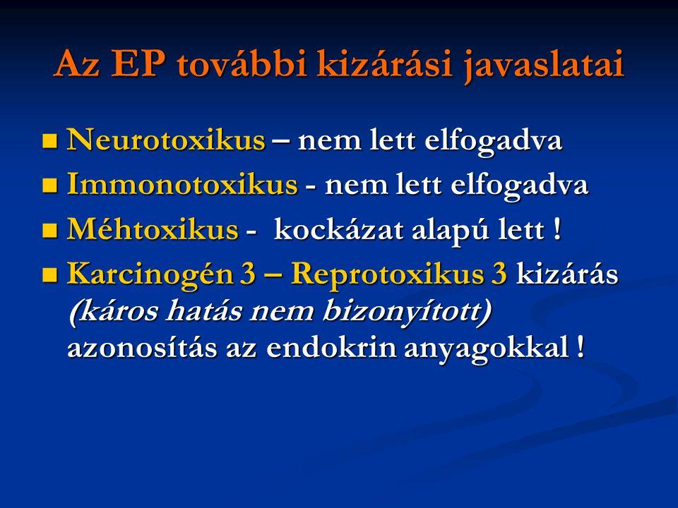 Az EP további kizárási javaslatai Neurotoxikus – nem lett elfogadva Neurotoxikus – nem lett elfogadva Immonotoxikus - nem lett elfogadva Immonotoxikus