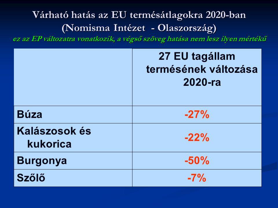 Várható hatás az EU termésátlagokra 2020-ban (Nomisma Intézet - Olaszország) ez az EP változatra vonatkozik, a végső szöveg hatása nem lesz ilyen mért