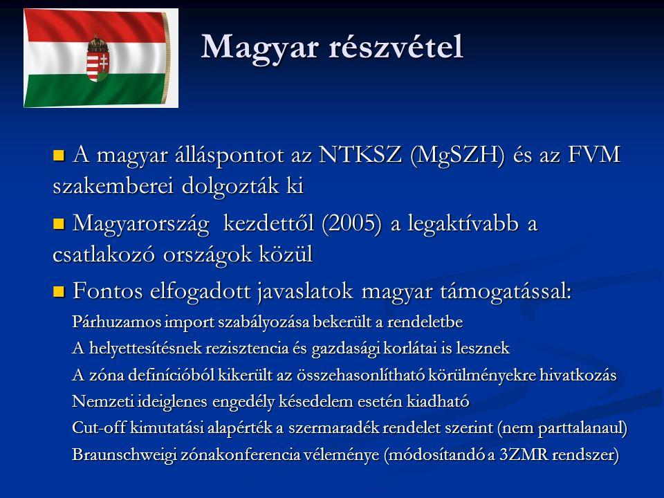 Magyar részvétel A magyar álláspontot az NTKSZ (MgSZH) és az FVM szakemberei dolgozták ki A magyar álláspontot az NTKSZ (MgSZH) és az FVM szakemberei