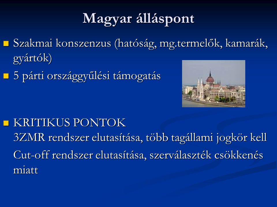 Magyar álláspont Szakmai konszenzus (hatóság, mg.termelők, kamarák, gyártók) Szakmai konszenzus (hatóság, mg.termelők, kamarák, gyártók) 5 párti orszá