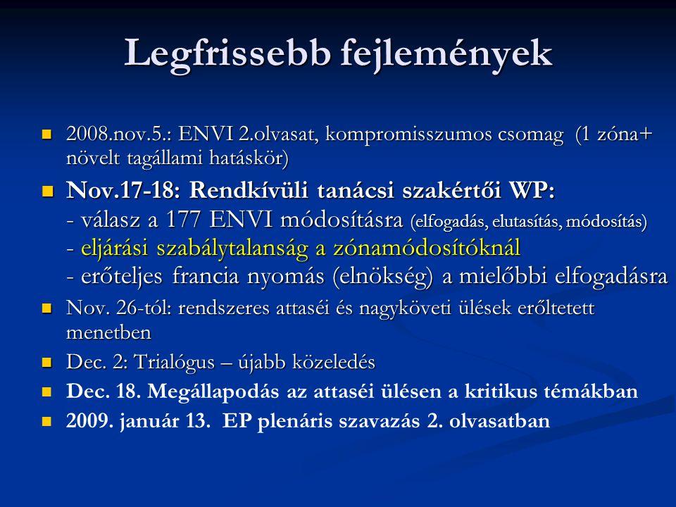 Legfrissebb fejlemények 2008.nov.5.: ENVI 2.olvasat, kompromisszumos csomag (1 zóna+ növelt tagállami hatáskör) 2008.nov.5.: ENVI 2.olvasat, kompromis