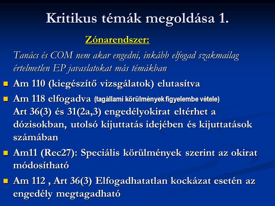 Kritikus témák megoldása 1. Zónarendszer: Tanács és COM nem akar engedni, inkább elfogad szakmailag értelmetlen EP javaslatokat más témákban Am 110 (k