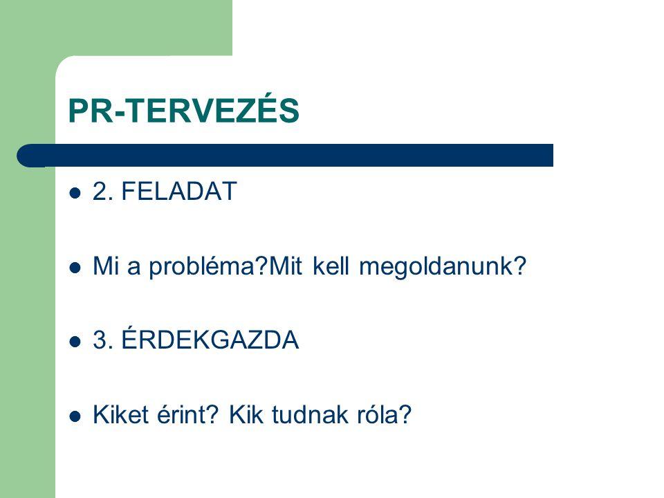PR-TERVEZÉS 2. FELADAT Mi a probléma?Mit kell megoldanunk? 3. ÉRDEKGAZDA Kiket érint? Kik tudnak róla?