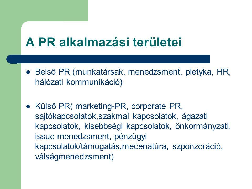 A PR alkalmazási területei Belső PR (munkatársak, menedzsment, pletyka, HR, hálózati kommunikáció) Külső PR( marketing-PR, corporate PR, sajtókapcsola