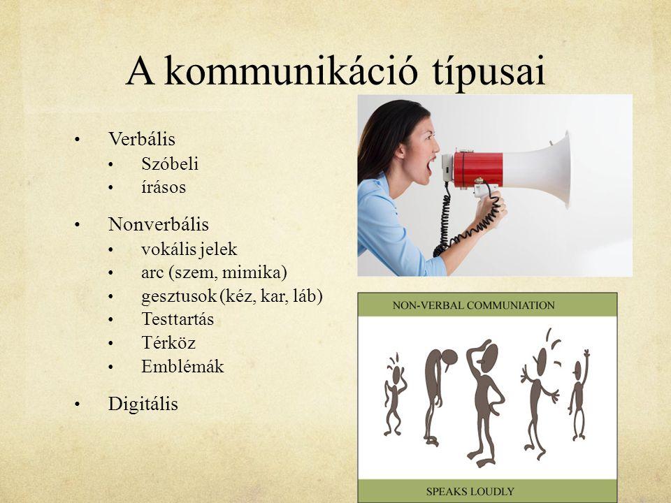 A kommunikáció típusai Verbális Szóbeli írásos Nonverbális vokális jelek arc (szem, mimika) gesztusok (kéz, kar, láb) Testtartás Térköz Emblémák Digitális
