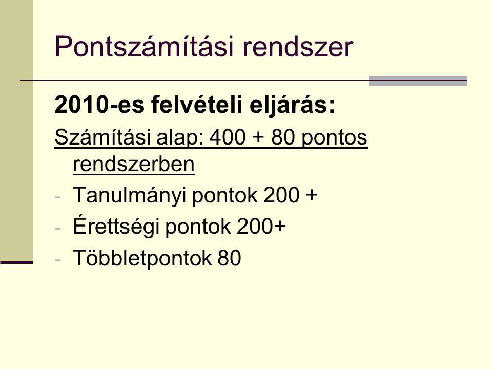 Pontszámítási rendszer 2010-es felvételi eljárás: Számítási alap: 400 + 80 pontos rendszerben - Tanulmányi pontok 200 + - Érettségi pontok 200+ - Többletpontok 80