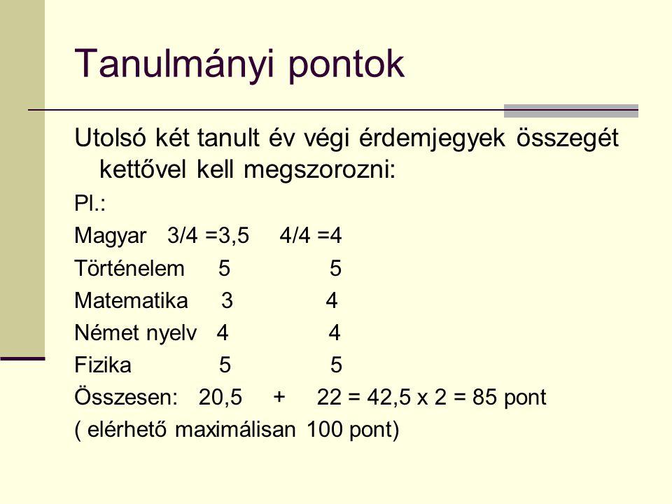 Tanulmányi pontok Utolsó két tanult év végi érdemjegyek összegét kettővel kell megszorozni: Pl.: Magyar 3/4 =3,5 4/4 =4 Történelem 5 5 Matematika 3 4 Német nyelv 4 4 Fizika 5 5 Összesen: 20,5 + 22 = 42,5 x 2 = 85 pont ( elérhető maximálisan 100 pont)