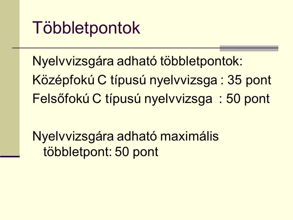 Többletpontok Nyelvvizsgára adható többletpontok: Középfokú C típusú nyelvvizsga : 35 pont Felsőfokú C típusú nyelvvizsga : 50 pont Nyelvvizsgára adható maximális többletpont: 50 pont