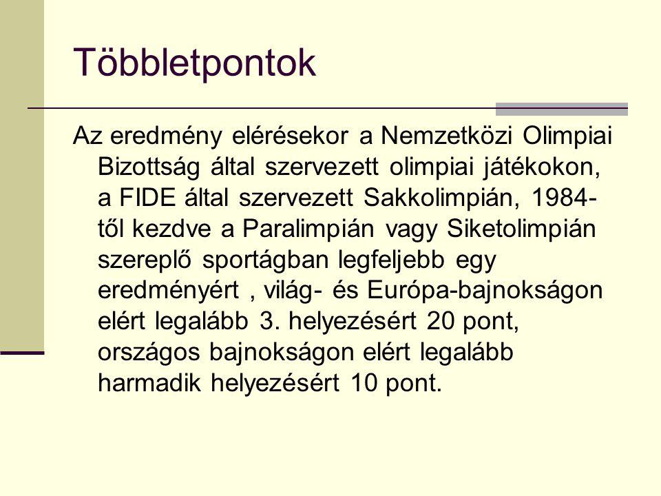Többletpontok Az eredmény elérésekor a Nemzetközi Olimpiai Bizottság által szervezett olimpiai játékokon, a FIDE által szervezett Sakkolimpián, 1984- től kezdve a Paralimpián vagy Siketolimpián szereplő sportágban legfeljebb egy eredményért, világ- és Európa-bajnokságon elért legalább 3.
