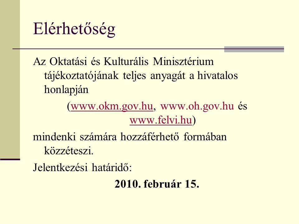 Elérhetőség Az Oktatási és Kulturális Minisztérium tájékoztatójának teljes anyagát a hivatalos honlapján (www.okm.gov.hu, www.oh.gov.hu és www.felvi.hu)www.okm.gov.hu www.felvi.hu mindenki számára hozzáférhető formában közzéteszi.