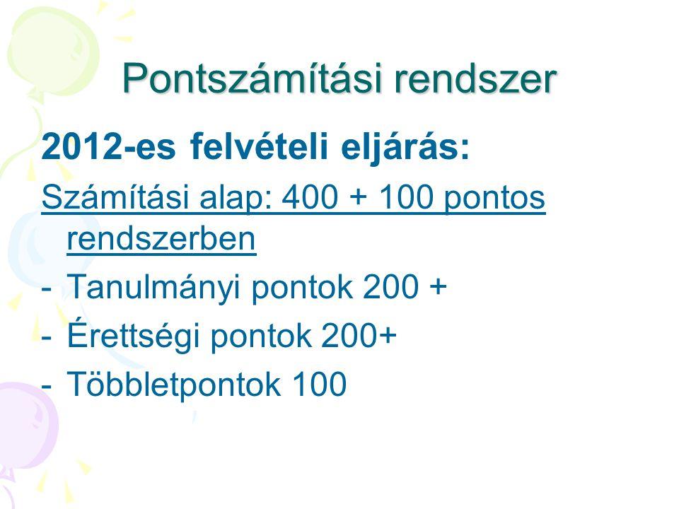 Pontszámítási rendszer 2012-es felvételi eljárás: Számítási alap: 400 + 100 pontos rendszerben -Tanulmányi pontok 200 + -Érettségi pontok 200+ -Többle