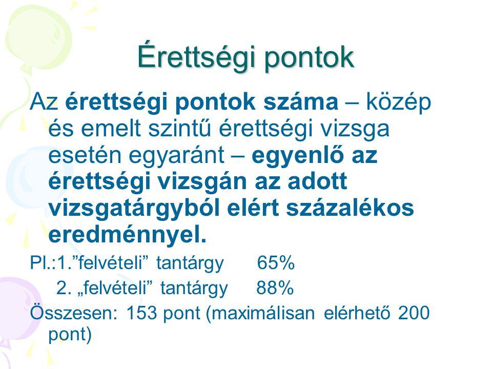 Érettségi pontok Az érettségi pontok száma – közép és emelt szintű érettségi vizsga esetén egyaránt – egyenlő az érettségi vizsgán az adott vizsgatárgyból elért százalékos eredménnyel.