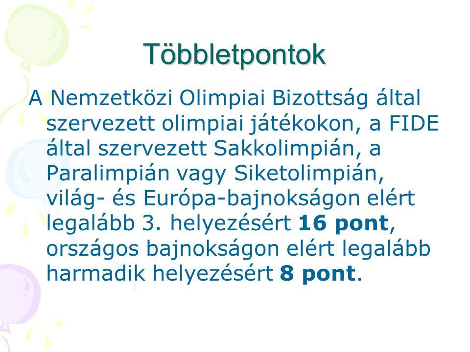 Többletpontok A Nemzetközi Olimpiai Bizottság által szervezett olimpiai játékokon, a FIDE által szervezett Sakkolimpián, a Paralimpián vagy Siketolimp