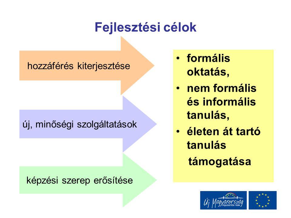 Könyvtári fejlesztési konstrukciók a TÁMOP-ban 3.