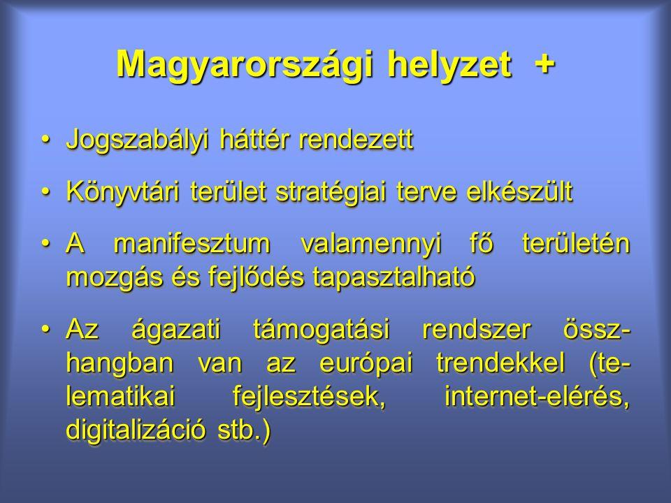 Magyarországi helyzet + Jogszabályi háttér rendezettJogszabályi háttér rendezett Könyvtári terület stratégiai terve elkészültKönyvtári terület stratégiai terve elkészült A manifesztum valamennyi fő területén mozgás és fejlődés tapasztalhatóA manifesztum valamennyi fő területén mozgás és fejlődés tapasztalható Az ágazati támogatási rendszer össz- hangban van az európai trendekkel (te- lematikai fejlesztések, internet-elérés, digitalizáció stb.)Az ágazati támogatási rendszer össz- hangban van az európai trendekkel (te- lematikai fejlesztések, internet-elérés, digitalizáció stb.) Jogszabályi háttér rendezettJogszabályi háttér rendezett Könyvtári terület stratégiai terve elkészültKönyvtári terület stratégiai terve elkészült A manifesztum valamennyi fő területén mozgás és fejlődés tapasztalhatóA manifesztum valamennyi fő területén mozgás és fejlődés tapasztalható Az ágazati támogatási rendszer össz- hangban van az európai trendekkel (te- lematikai fejlesztések, internet-elérés, digitalizáció stb.)Az ágazati támogatási rendszer össz- hangban van az európai trendekkel (te- lematikai fejlesztések, internet-elérés, digitalizáció stb.)