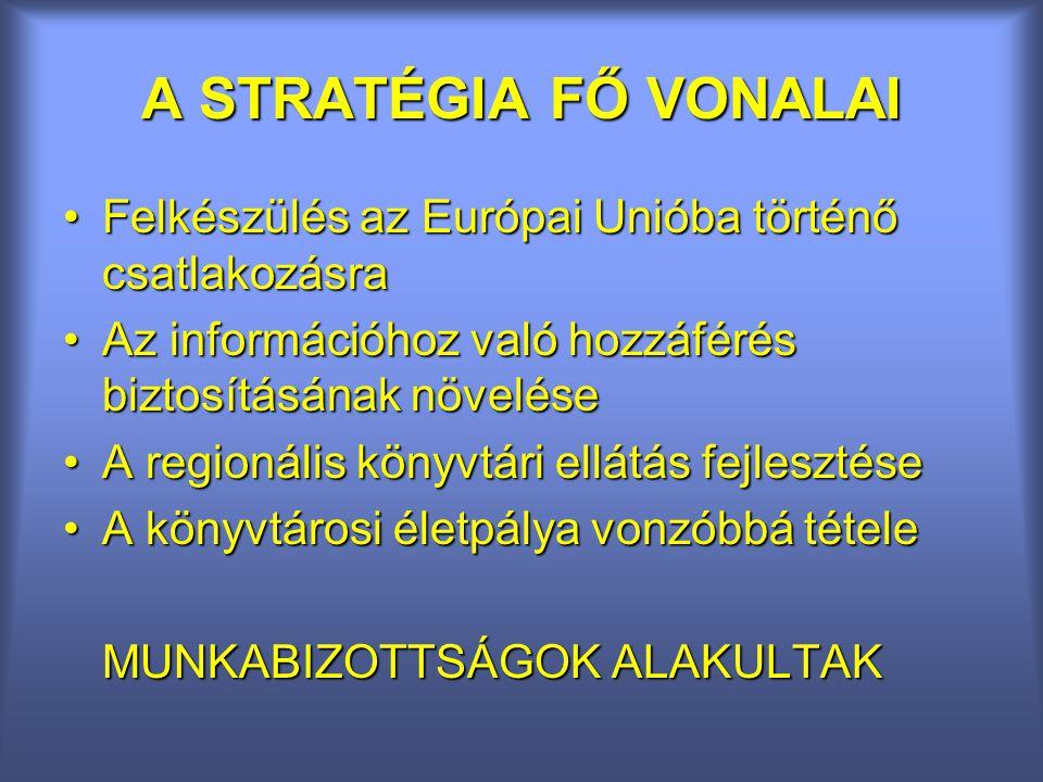 A STRATÉGIA FŐ VONALAI Felkészülés az Európai Unióba történő csatlakozásraFelkészülés az Európai Unióba történő csatlakozásra Az információhoz való hozzáférés biztosításának növeléseAz információhoz való hozzáférés biztosításának növelése A regionális könyvtári ellátás fejlesztéseA regionális könyvtári ellátás fejlesztése A könyvtárosi életpálya vonzóbbá tételeA könyvtárosi életpálya vonzóbbá tétele MUNKABIZOTTSÁGOK ALAKULTAK