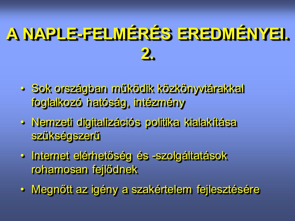 A NAPLE-FELMÉRÉS EREDMÉNYEI. 2. Sok országban működik közkönyvtárakkal foglalkozó hatóság, intézménySok országban működik közkönyvtárakkal foglalkozó