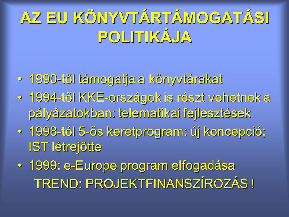 AZ EU KÖNYVTÁRTÁMOGATÁSI POLITIKÁJA 1990-től támogatja a könyvtárakat1990-től támogatja a könyvtárakat 1994-től KKE-országok is részt vehetnek a pályázatokban: telematikai fejlesztések1994-től KKE-országok is részt vehetnek a pályázatokban: telematikai fejlesztések 1998-tól 5-ös keretprogram: új koncepció; IST létrejötte1998-tól 5-ös keretprogram: új koncepció; IST létrejötte 1999: e-Europe program elfogadása1999: e-Europe program elfogadása TREND: PROJEKTFINANSZÍROZÁS !