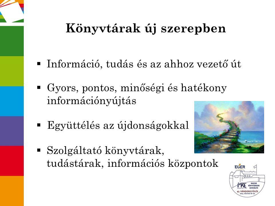 Köszönöm a megtisztelő figyelmet! A Magyar Könyvtárosok Egyesülete 45. Vándorgyűlése, Eger