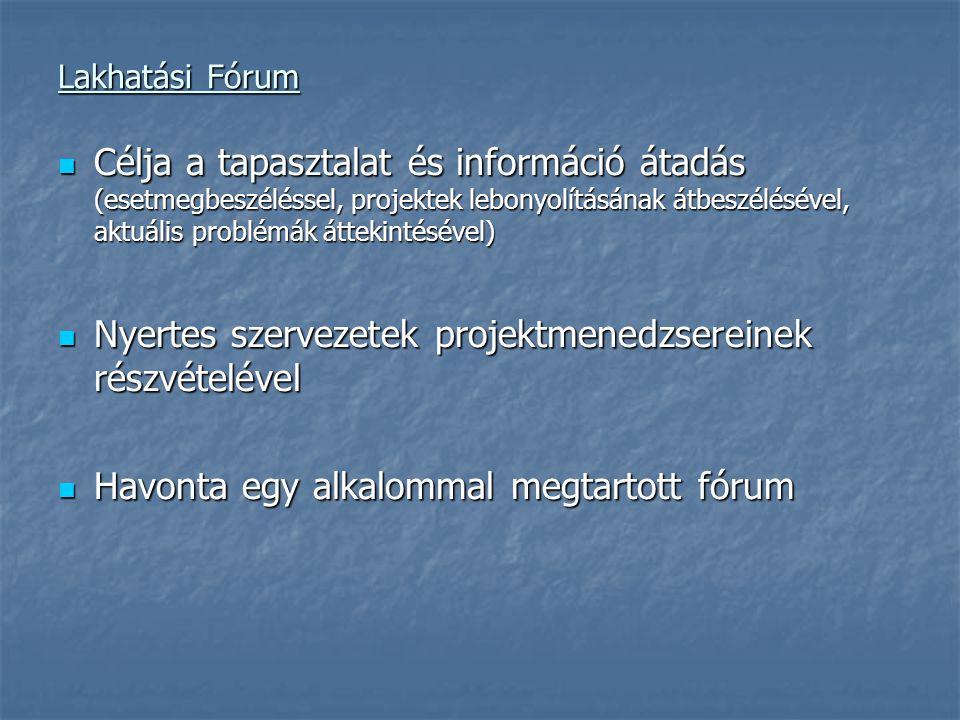 Lakhatási Fórum Célja a tapasztalat és információ átadás (esetmegbeszéléssel, projektek lebonyolításának átbeszélésével, aktuális problémák áttekintésével) Célja a tapasztalat és információ átadás (esetmegbeszéléssel, projektek lebonyolításának átbeszélésével, aktuális problémák áttekintésével) Nyertes szervezetek projektmenedzsereinek részvételével Nyertes szervezetek projektmenedzsereinek részvételével Havonta egy alkalommal megtartott fórum Havonta egy alkalommal megtartott fórum