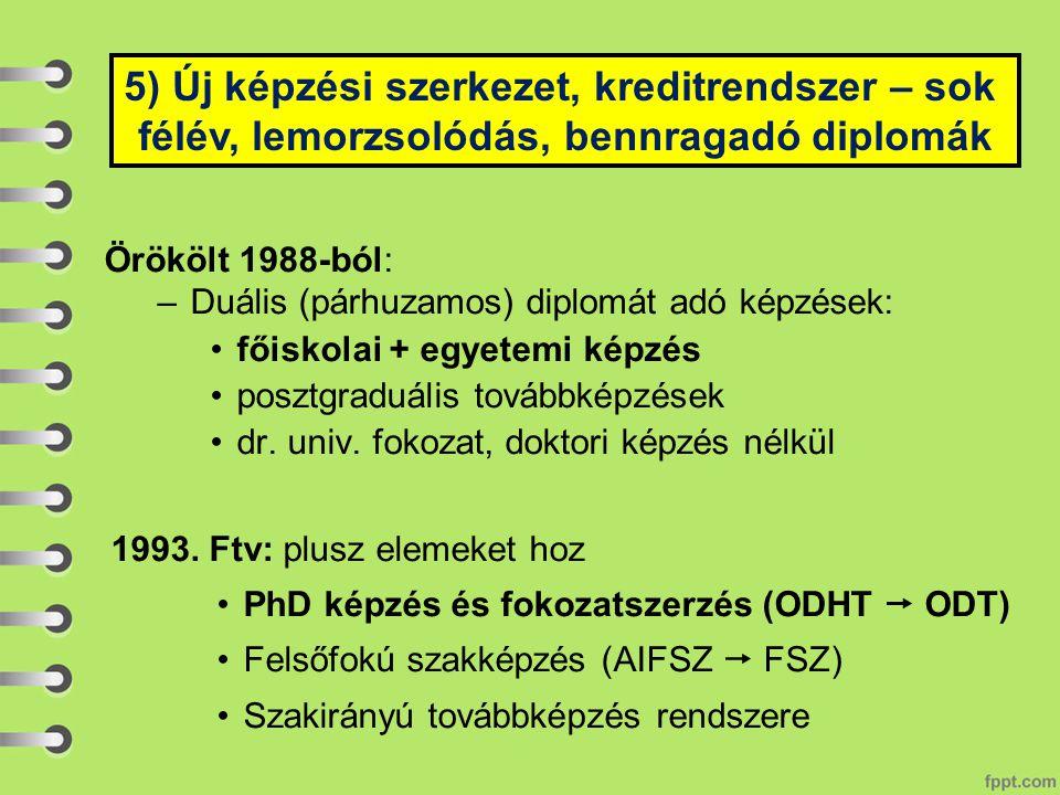 Örökölt 1988-ból: –Duális (párhuzamos) diplomát adó képzések: főiskolai + egyetemi képzés posztgraduális továbbképzések dr. univ. fokozat, doktori kép