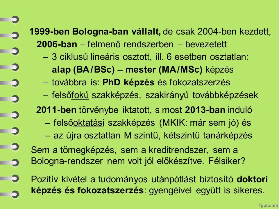 1999-ben Bologna-ban vállalt, de csak 2004-ben kezdett, 2006-ban – felmenő rendszerben – bevezetett –3 ciklusú lineáris osztott, ill.