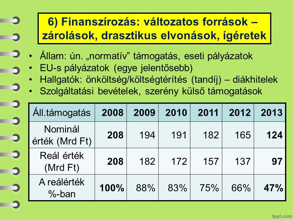 """Állam: ún. """"normatív"""" támogatás, eseti pályázatok EU-s pályázatok (egye jelentősebb) Hallgatók: önköltség/költségtérítés (tandíj) – diákhitelek Szolgá"""