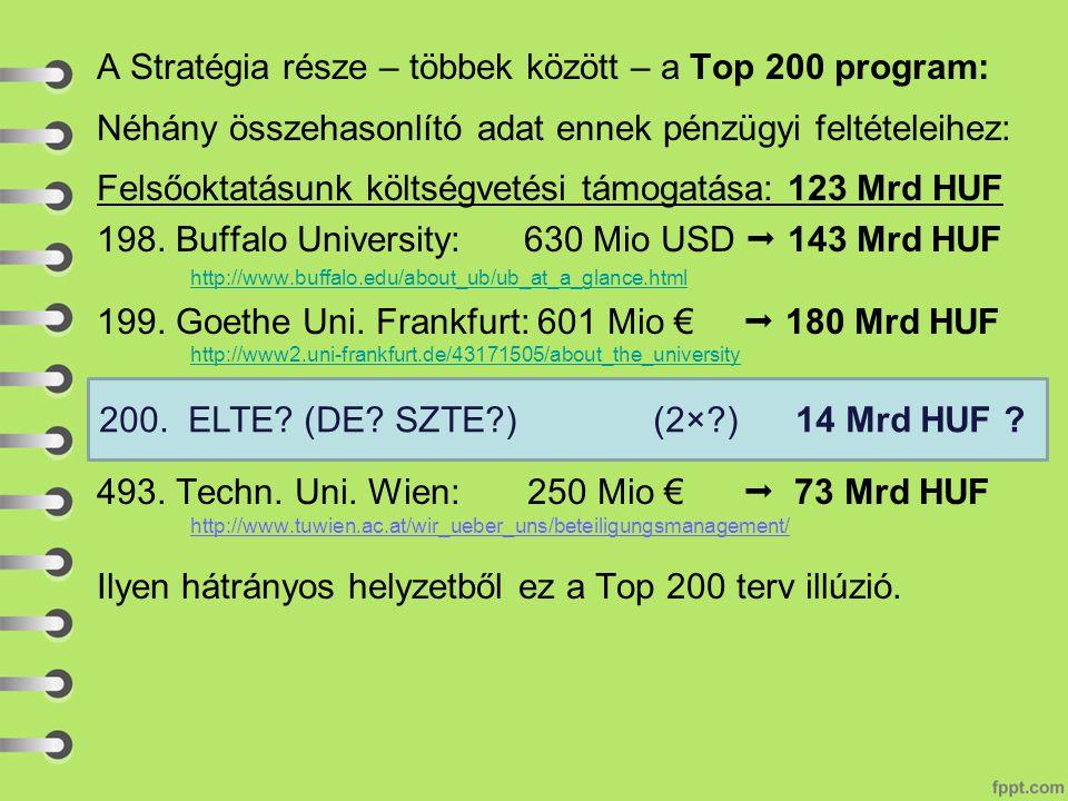 A Stratégia része – többek között – a Top 200 program: Néhány összehasonlító adat ennek pénzügyi feltételeihez: Felsőoktatásunk költségvetési támogatása: 123 Mrd HUF 198.