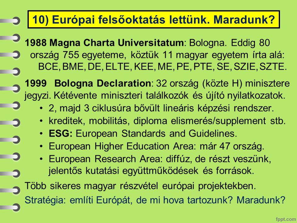 1988 Magna Charta Universitatum: Bologna. Eddig 80 ország 755 egyeteme, köztük 11 magyar egyetem írta alá: BCE, BME, DE, ELTE, KEE, ME, PE, PTE, SE, S