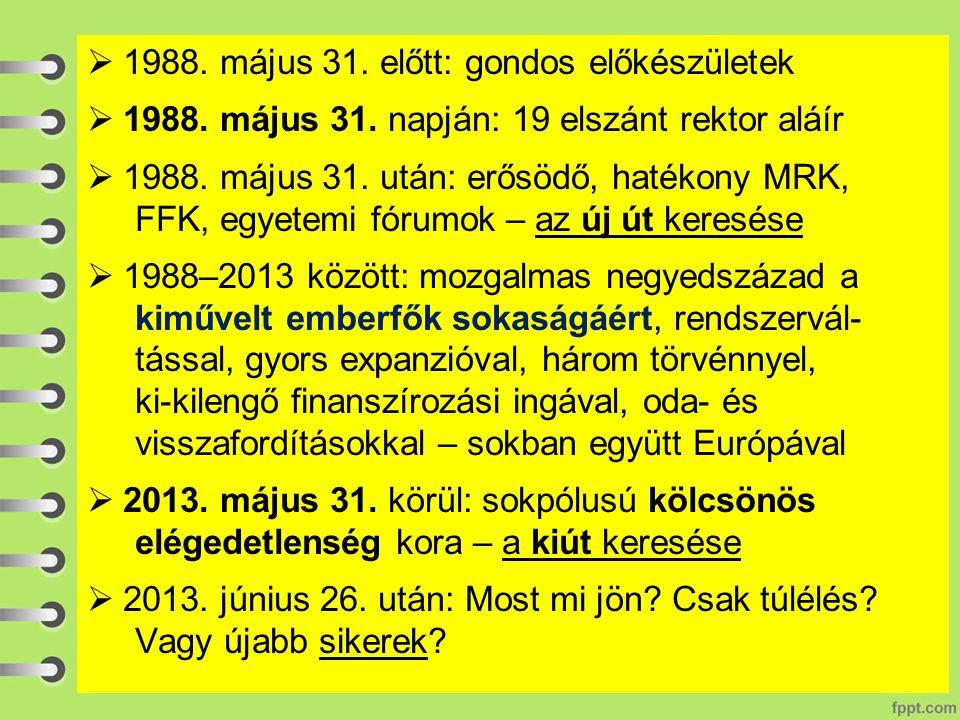  1988. május 31. előtt: gondos előkészületek  1988. május 31. napján: 19 elszánt rektor aláír  1988. május 31. után: erősödő, hatékony MRK, FFK, eg