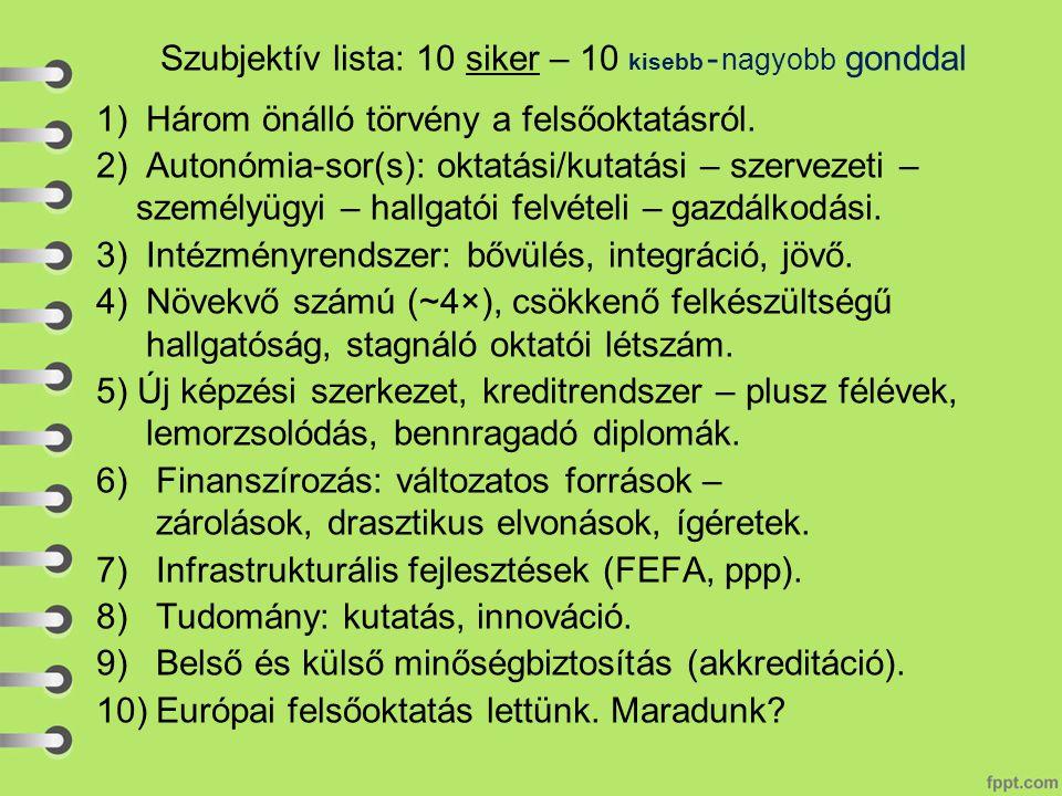Szubjektív lista: 10 siker – 10 kisebb - nagyobb gonddal 1) Három önálló törvény a felsőoktatásról. 2) Autonómia-sor(s): oktatási/kutatási – szervezet