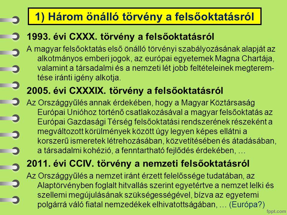 1993. évi CXXX. törvény a felsőoktatásról A magyar felsőoktatás első önálló törvényi szabályozásának alapját az alkotmányos emberi jogok, az európai e