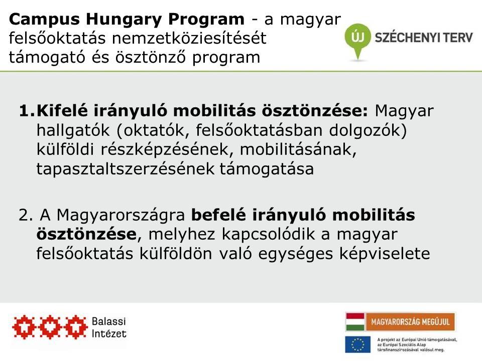 Campus Hungary Program - a magyar felsőoktatás nemzetköziesítését támogató és ösztönző program 1.Kifelé irányuló mobilitás ösztönzése: Magyar hallgatók (oktatók, felsőoktatásban dolgozók) külföldi részképzésének, mobilitásának, tapasztaltszerzésének támogatása 2.