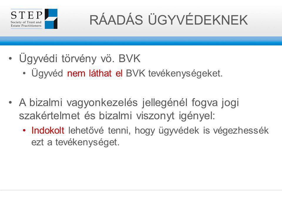 ÖSSZEFOGLALÁS Milyen legyen a magyar BVK.–Összhang a Ptk-val Nem végrehajtható a vagyon.