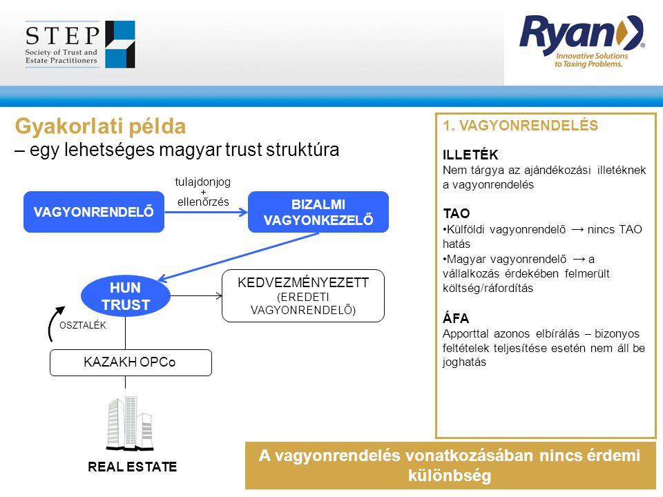 Gyakorlati példa – egy lehetséges magyar trust struktúra KAZAKH OPCo HUN TRUST VAGYONRENDELŐ BIZALMI VAGYONKEZELŐ KEDVEZMÉNYEZETT (EREDETI VAGYONRENDE