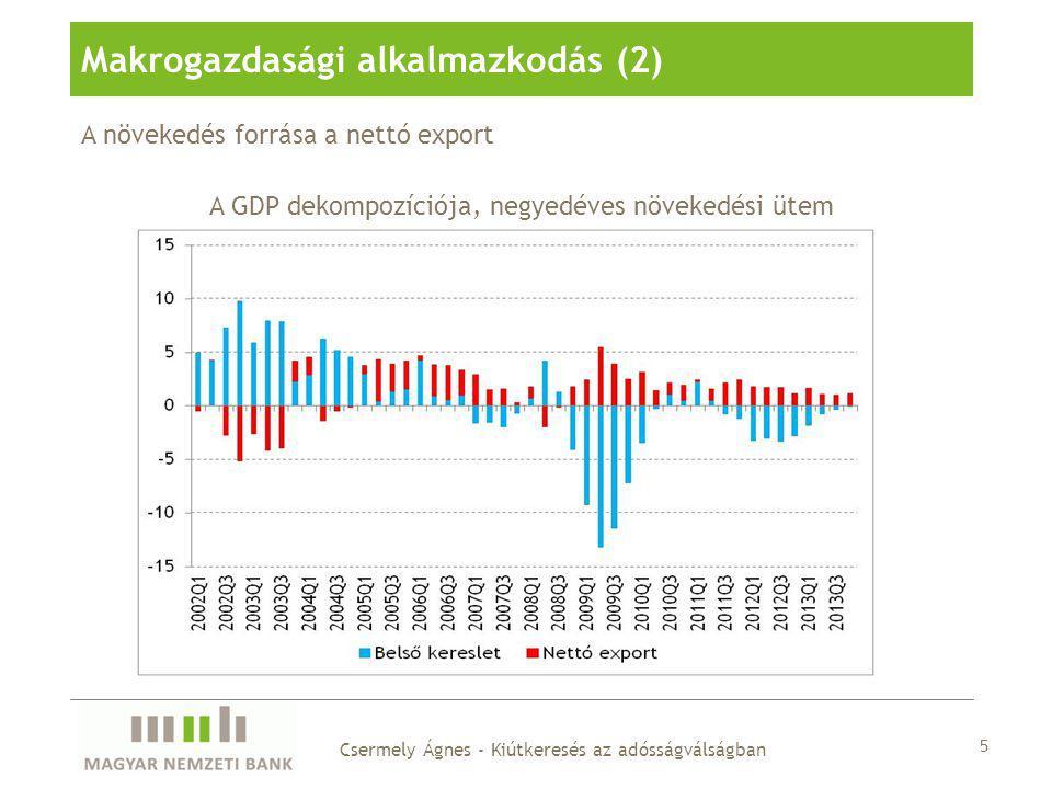 A növekedés forrása a nettó export A GDP dekompozíciója, negyedéves növekedési ütem Makrogazdasági alkalmazkodás (2) 5 Csermely Ágnes - Kiútkeresés az adósságválságban