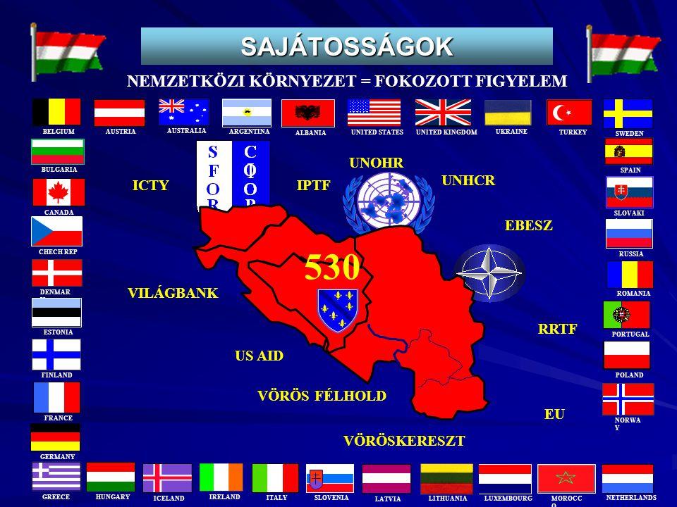 SAJÁTOSSÁGOK NEMZETKÖZI KÖRNYEZET = FOKOZOTT FIGYELEM PORTUGAL UKRAINE UNITED KINGDOM UNITED STATES TURKEY ALBANIA NORWA Y SWEDEN CHECH REP AUSTRALIA