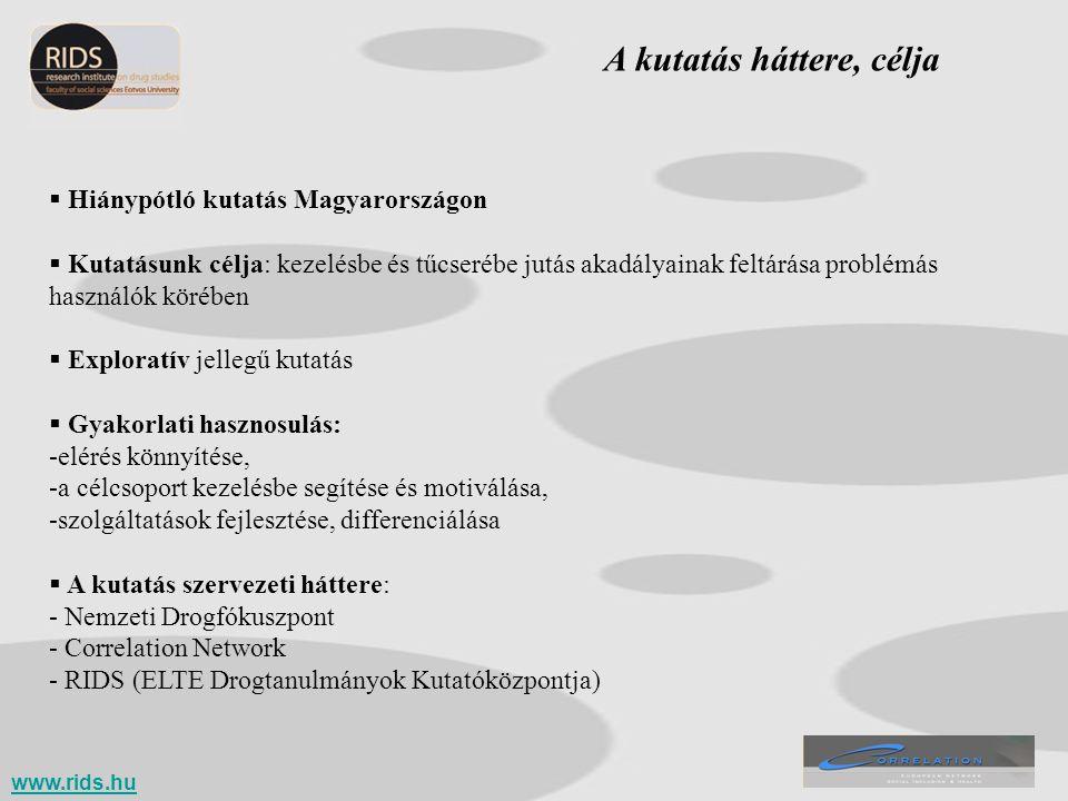 A kutatás háttere, célja  Hiánypótló kutatás Magyarországon  Kutatásunk célja: kezelésbe és tűcserébe jutás akadályainak feltárása problémás használ