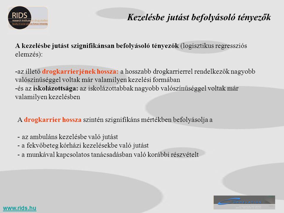Kezelésbe jutást befolyásoló tényezők A kezelésbe jutást szignifikánsan befolyásoló tényezők (logisztikus regressziós elemzés): -az illető drogkarrier