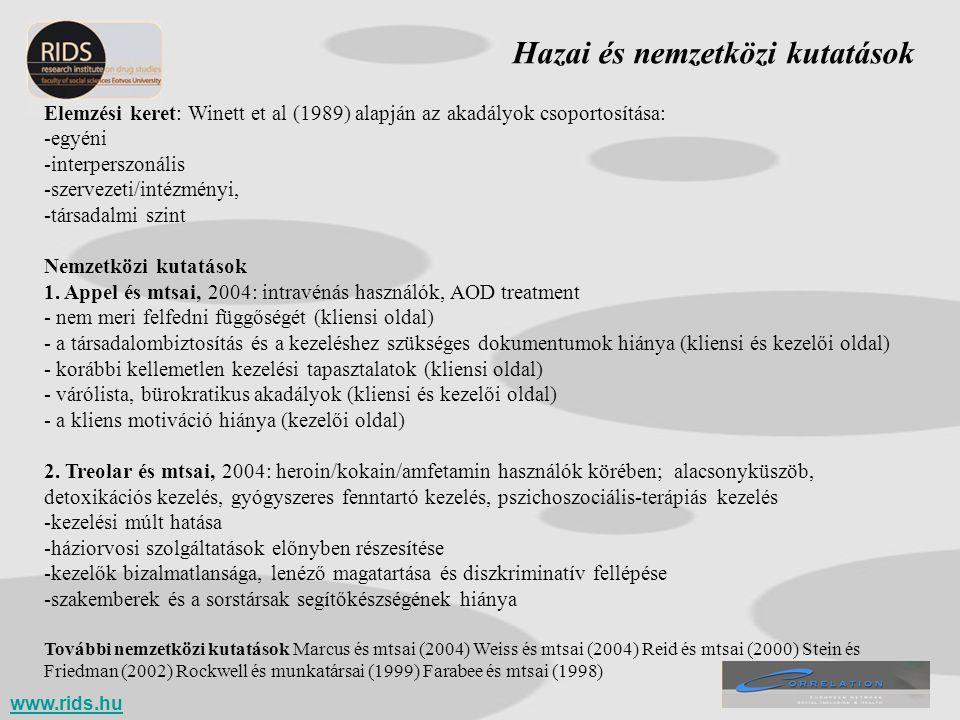 A kutatás korlátai, köszönetnyilvánítás Korlátok - csak fővárosi használók - korlátozott mennyiségű minta - nem reprezentatív minta - kevés intézményi szakember Köszönetnyilvánítás - Nemzeti Drogfókuszpont (Nyírády Adrienn) - Correlation Network - Kék Pont Drogkonzultációs Központ (Lencse Menyhért, Pataki Zoltán) - Drogprevenciós Alapítvány (Veress Ilona, Takács István) - Baptista Szeretetszolgálat (Miletics Marcell) - Dr.