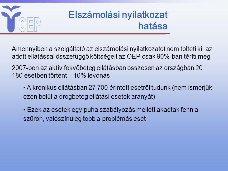 Elszámolási nyilatkozat hatása Amennyiben a szolgáltató az elszámolási nyilatkozatot nem tölteti ki, az adott ellátással összefüggő költségeit az OEP