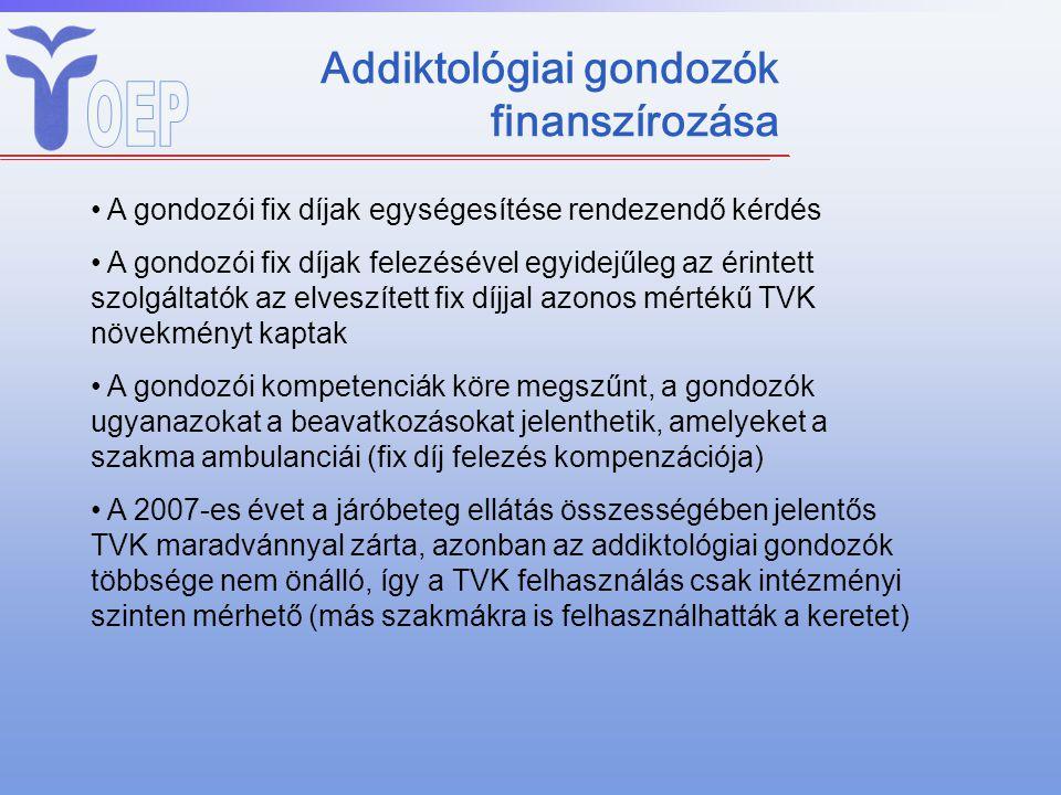 Addiktológiai gondozók finanszírozása A gondozói fix díjak egységesítése rendezendő kérdés A gondozói fix díjak felezésével egyidejűleg az érintett sz