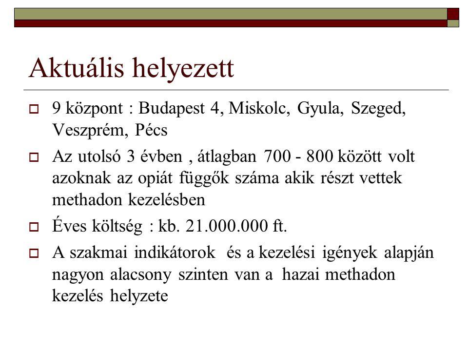 Aktuális helyezett  9 központ : Budapest 4, Miskolc, Gyula, Szeged, Veszprém, Pécs  Az utolsó 3 évben, átlagban 700 - 800 között volt azoknak az opi