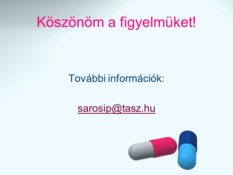 Köszönöm a figyelmüket! További információk: sarosip@tasz.hu