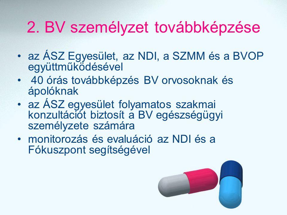 2. BV személyzet továbbképzése az ÁSZ Egyesület, az NDI, a SZMM és a BVOP együttműködésével 40 órás továbbképzés BV orvosoknak és ápolóknak az ÁSZ egy