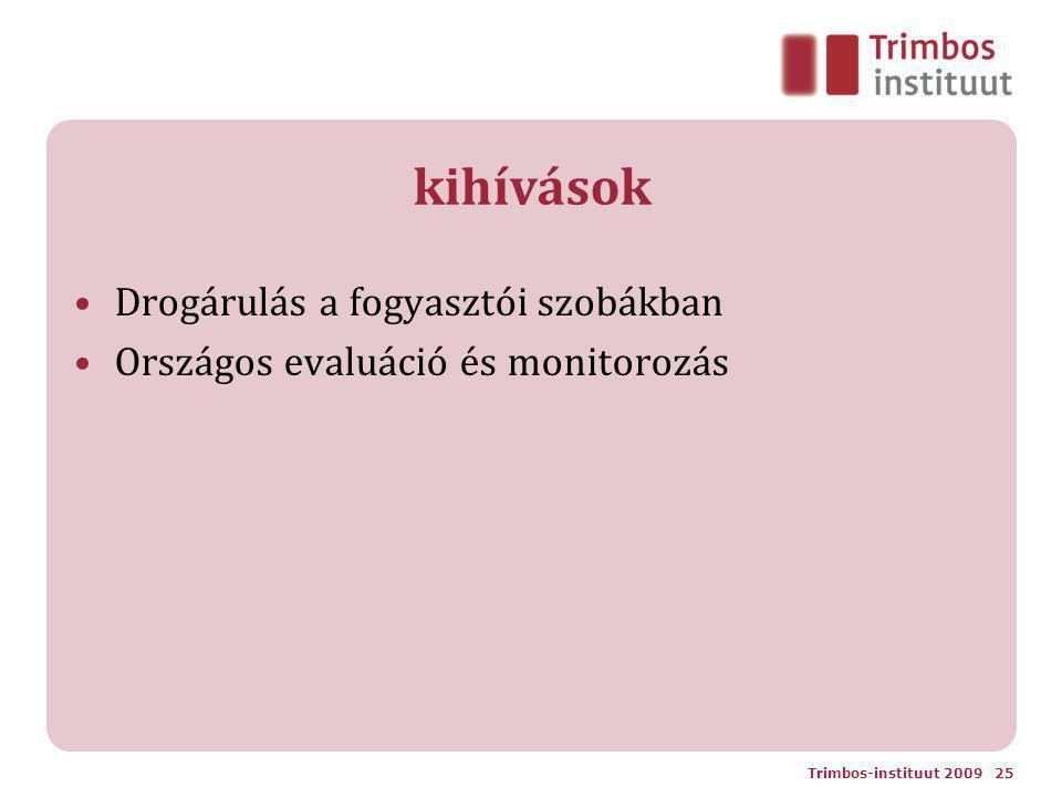 kihívások Drogárulás a fogyasztói szobákban Országos evaluáció és monitorozás Trimbos-instituut 2009 25
