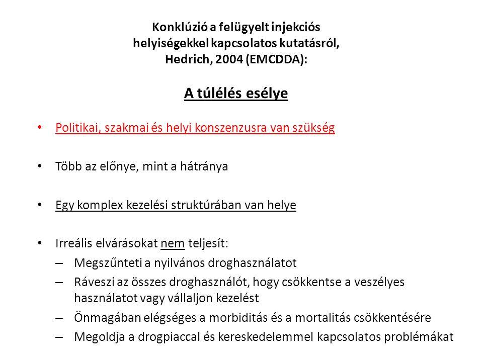 Konklúzió a felügyelt injekciós helyiségekkel kapcsolatos kutatásról, Hedrich, 2004 (EMCDDA): A túlélés esélye Politikai, szakmai és helyi konszenzusra van szükség Több az előnye, mint a hátránya Egy komplex kezelési struktúrában van helye Irreális elvárásokat nem teljesít: – Megszűnteti a nyilvános droghasználatot – Ráveszi az összes droghasználót, hogy csökkentse a veszélyes használatot vagy vállaljon kezelést – Önmagában elégséges a morbiditás és a mortalitás csökkentésére – Megoldja a drogpiaccal és kereskedelemmel kapcsolatos problémákat