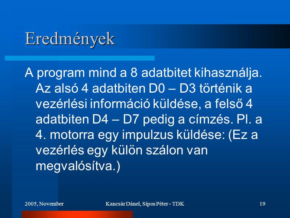 2005, NovemberKancsár Dánel, Sípos Péter - TDK19 Eredmények A program mind a 8 adatbitet kihasználja.
