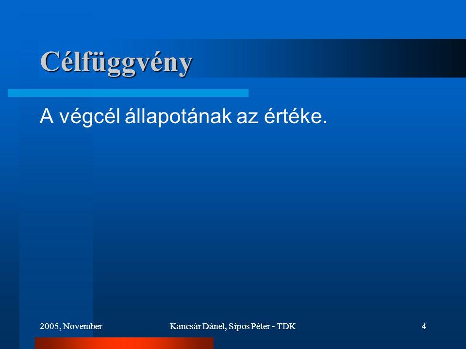 2005, NovemberKancsár Dánel, Sípos Péter - TDK4 Célfüggvény A végcél állapotának az értéke.