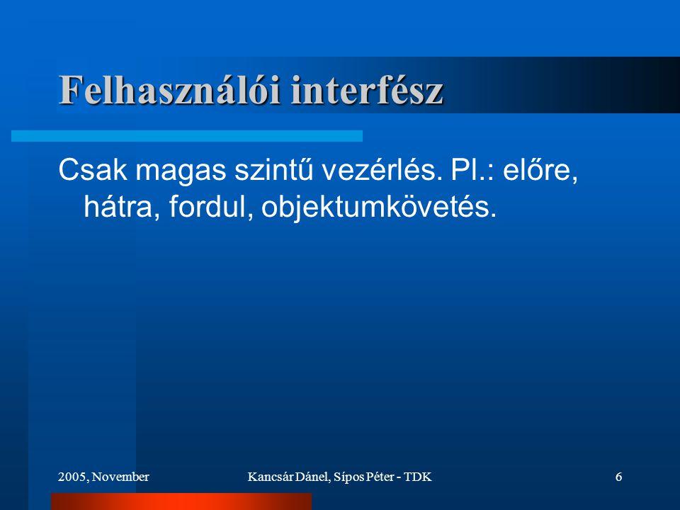 2005, NovemberKancsár Dánel, Sípos Péter - TDK6 Felhasználói interfész Csak magas szintű vezérlés.
